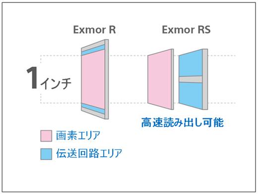 y_PXW-Z150_001